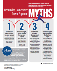 Debunking Homebuyer Down Payment Myths 1019